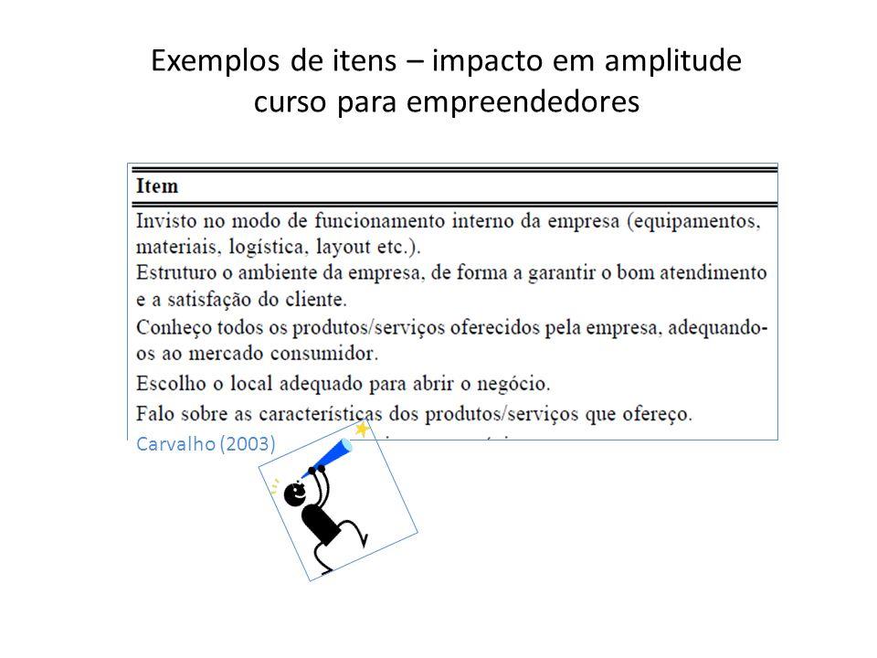 Exemplos de itens – impacto em amplitude curso para empreendedores Carvalho (2003)