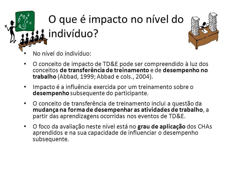 Modelo conceitual de Impacto do treinamento no trabalho e construtos correlatos (Abbad, 1999, Pilati e Abbad, 2005 ) Aquisição Retenção Generalização Transferência Impacto do Treinamento no Trabalho – em amplitude Medidas: Provas e testes Medidas de desempenho E resultados