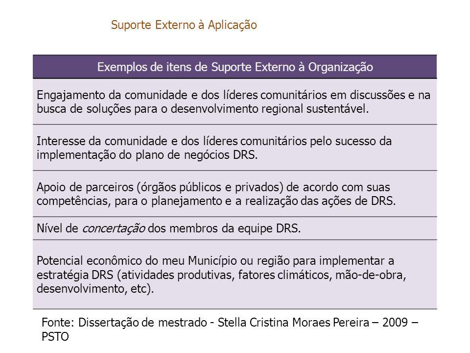 Exemplos de itens de Suporte Externo à Organização Engajamento da comunidade e dos líderes comunitários em discussões e na busca de soluções para o de