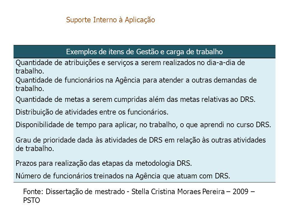 Exemplos de itens de Gestão e carga de trabalho Quantidade de atribuições e serviços a serem realizados no dia-a-dia de trabalho. Quantidade de funcio