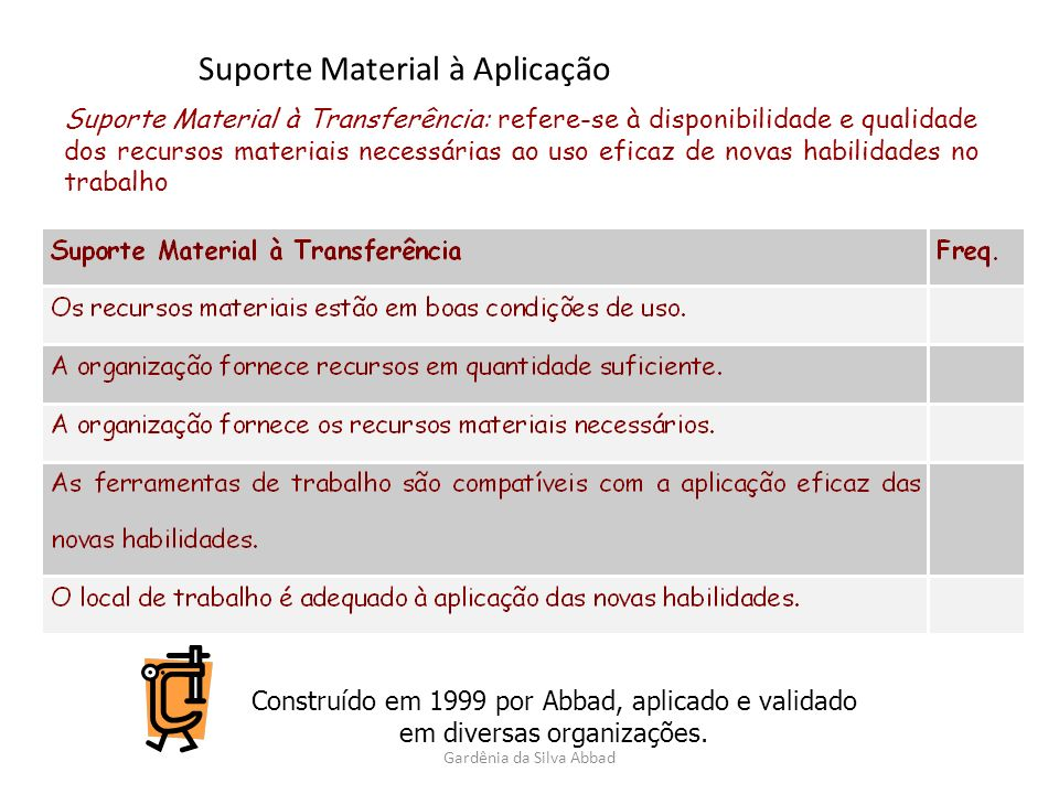 Suporte Material à Transferência: refere-se à disponibilidade e qualidade dos recursos materiais necessárias ao uso eficaz de novas habilidades no tra