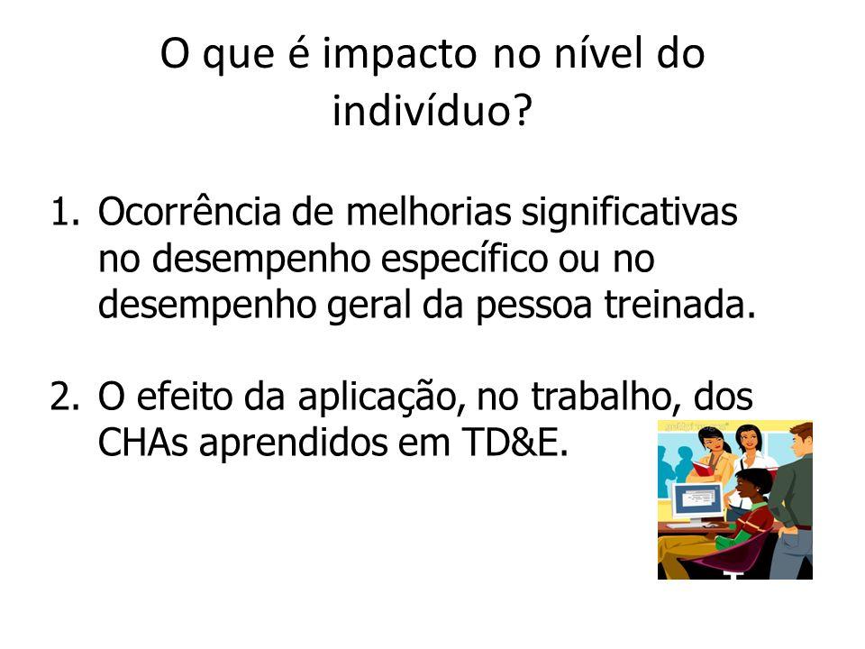 Treinamento, resultados e explicações alternativas ou externalidades Zerbini, Coelho Jr., Abbad, Mourão, Alvim, Loiola – 2012.