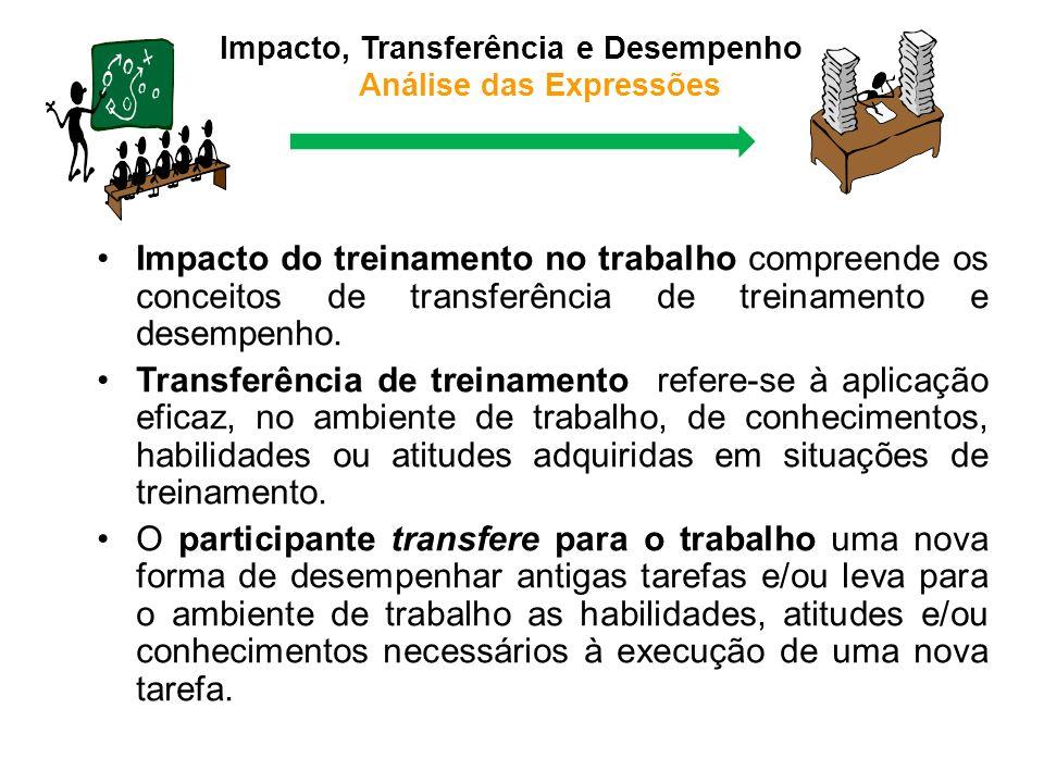 6 Impacto, Transferência e Desempenho Análise das Expressões Impacto do treinamento no trabalho compreende os conceitos de transferência de treinament