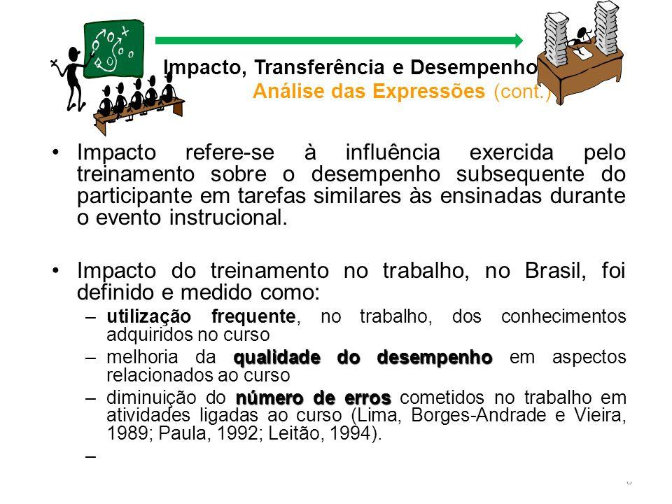 8 Impacto, Transferência e Desempenho Análise das Expressões (cont.) Impacto refere-se à influência exercida pelo treinamento sobre o desempenho subse