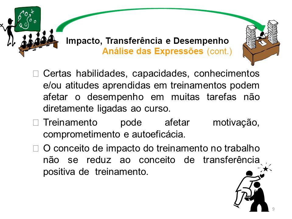 10 Impacto, Transferência e Desempenho Análise das Expressões (continuação) transferência de treinamento è A expressão transferência de treinamento difere das expressões transferência de aprendizagem e transferência de tecnologia.