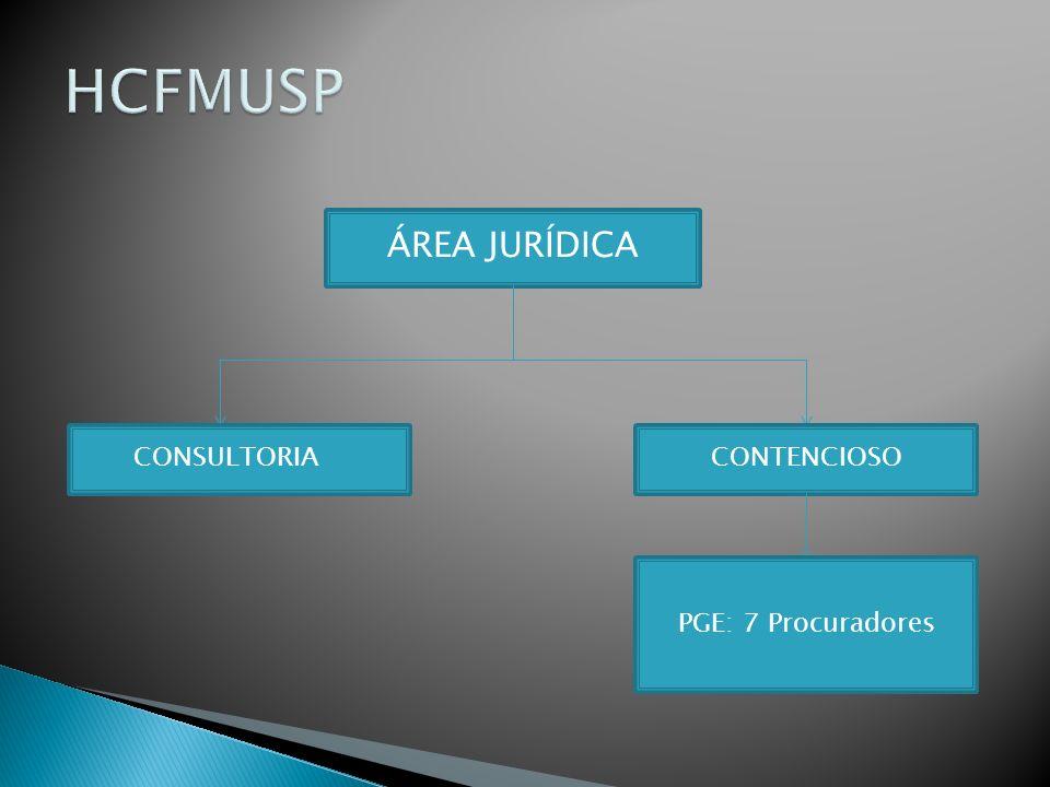 ÁREA JURÍDICA CONSULTORIACONTENCIOSO PGE: 7 Procuradores