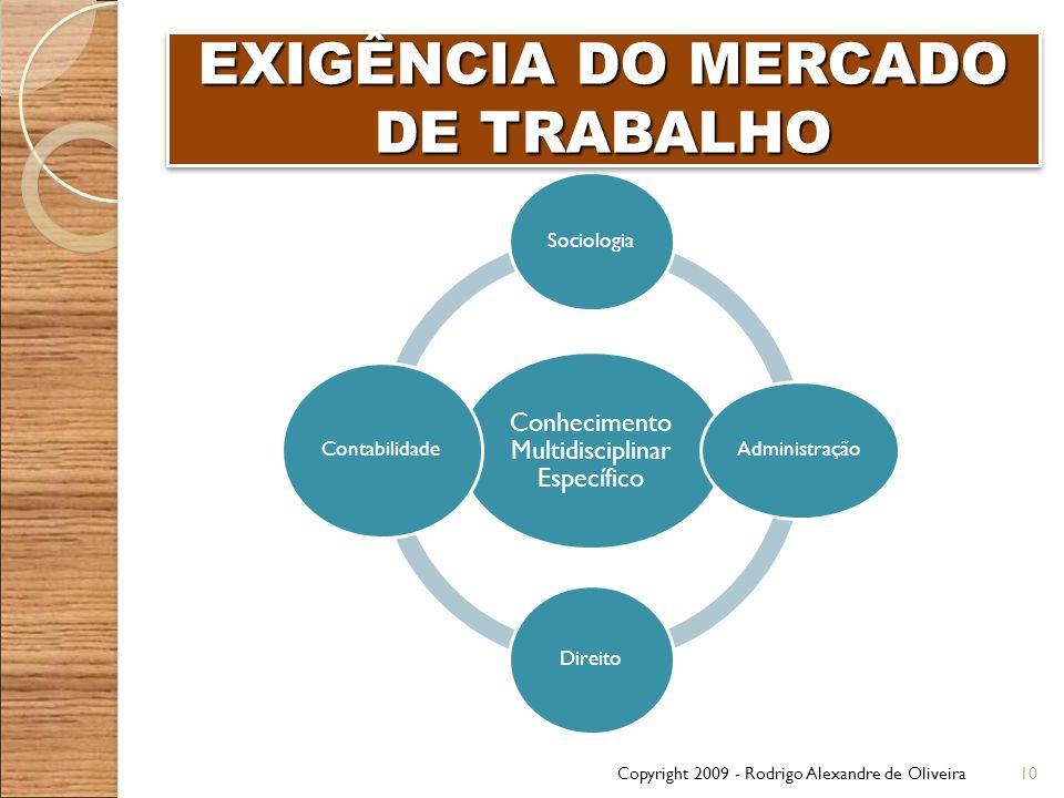 Conhecimento Multidisciplinar Específico SociologiaAdministração Direito Contabilidade EXIGÊNCIA DO MERCADO DE TRABALHO Copyright 2009 - Rodrigo Alexa