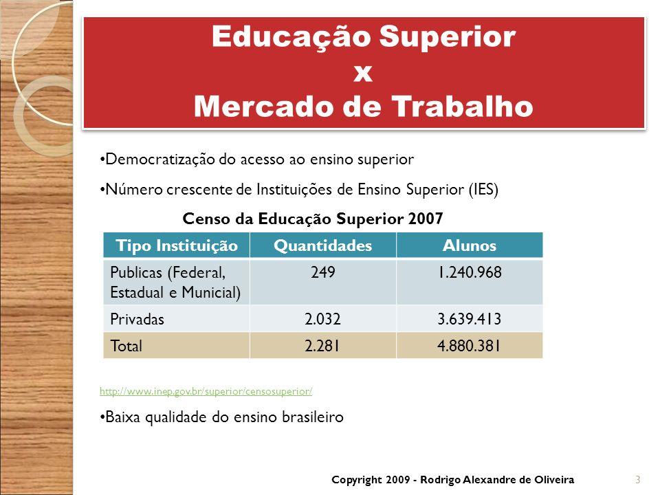 Copyright 2009 - Rodrigo Alexandre de Oliveira3 Democratização do acesso ao ensino superior Número crescente de Instituições de Ensino Superior (IES)