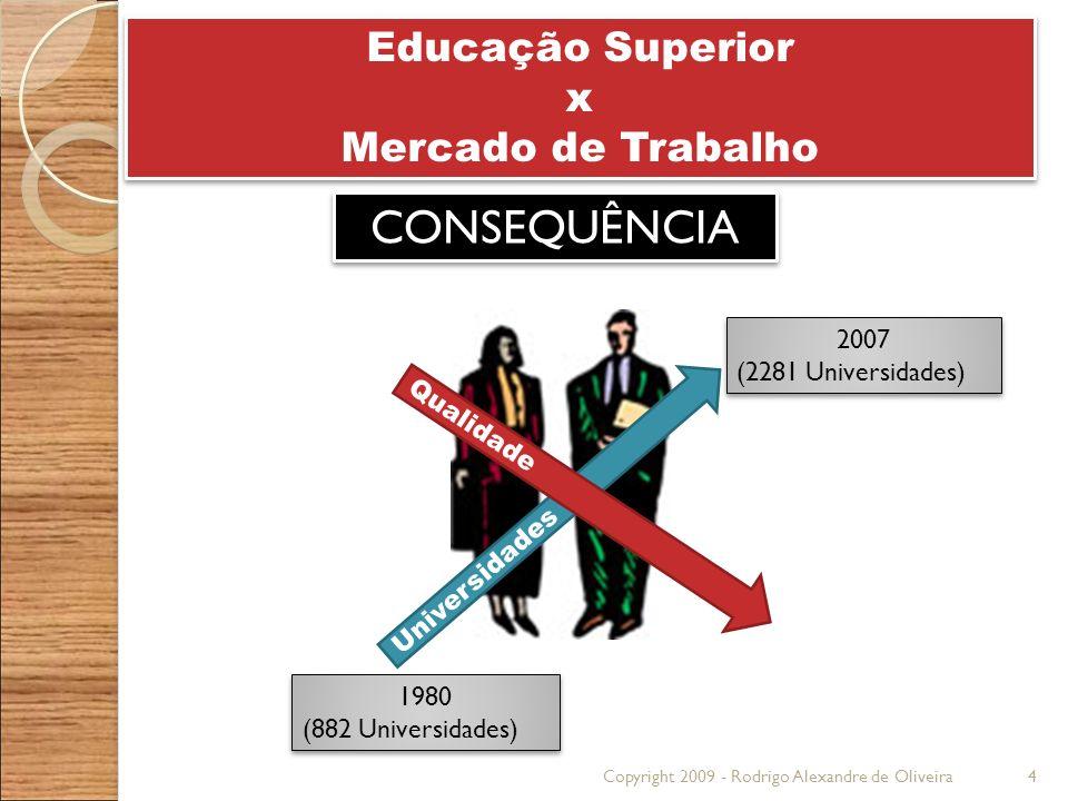 Copyright 2009 - Rodrigo Alexandre de Oliveira4 CONSEQUÊNCIA Universidades 1980 (882 Universidades) 1980 (882 Universidades) 2007 (2281 Universidades)