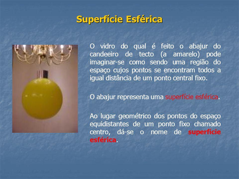Superfície Esférica O vidro do qual é feito o abajur do candeeiro de tecto (a amarelo) pode imaginar-se como sendo uma região do espaço cujos pontos s