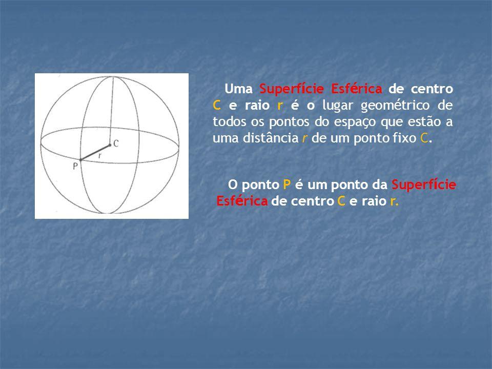 Uma Superf í cie Esf é rica de centro C e raio r é o lugar geom é trico de todos os pontos do espa ç o que estão a uma distância r de um ponto fixo C.