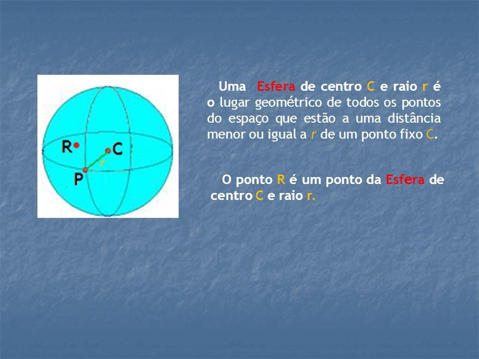 Uma Esfera de centro C e raio r é o lugar geom é trico de todos os pontos do espa ç o que estão a uma distância menor ou igual a r de um ponto fixo C.