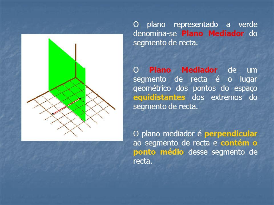 O plano representado a verde denomina-se Plano Mediador do segmento de recta. O Plano Mediador de um segmento de recta é o lugar geométrico dos pontos
