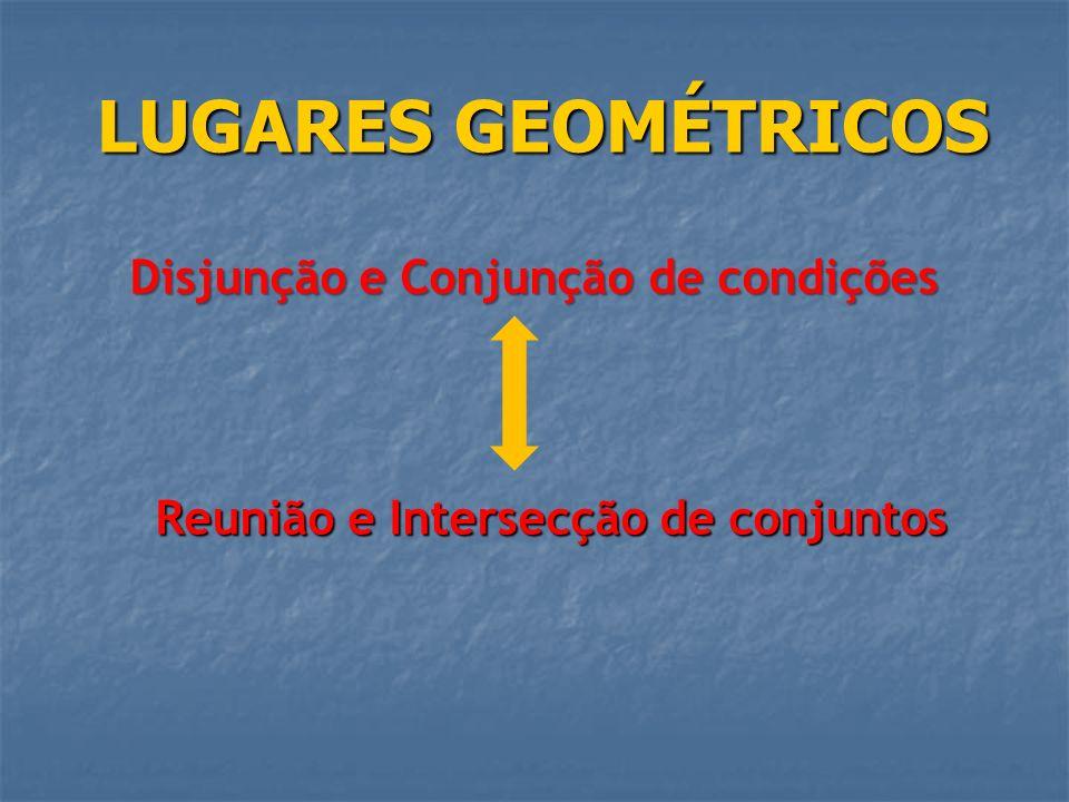 LUGARES GEOMÉTRICOS Disjunção e Conjunção de condições Reunião e Intersecção de conjuntos