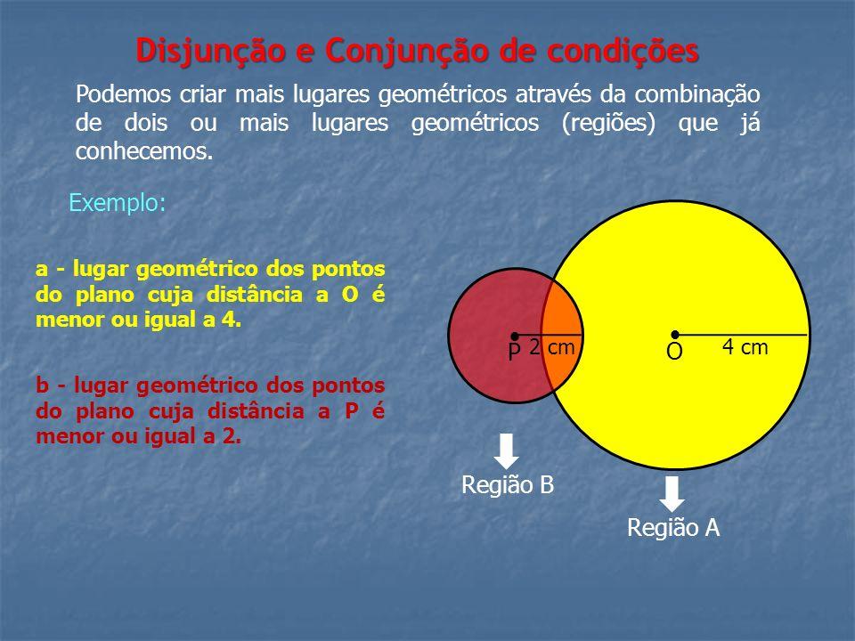 Disjunção e Conjunção de condições Podemos criar mais lugares geométricos através da combinação de dois ou mais lugares geométricos (regiões) que já c