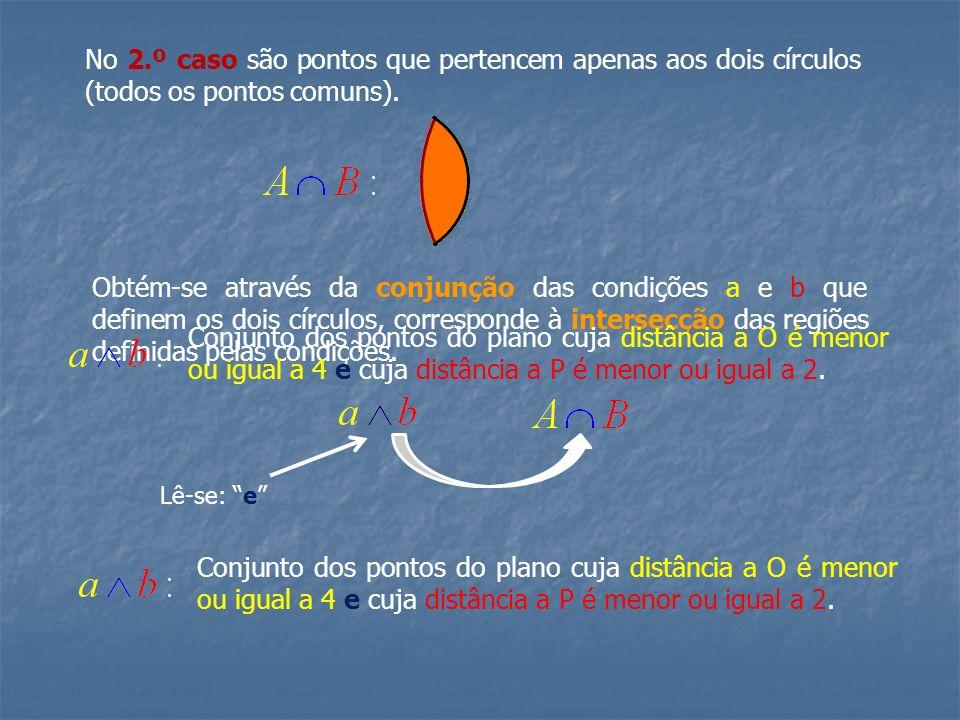 No 2.º caso são pontos que pertencem apenas aos dois círculos (todos os pontos comuns). Obtém-se através da conjunção das condições a e b que definem
