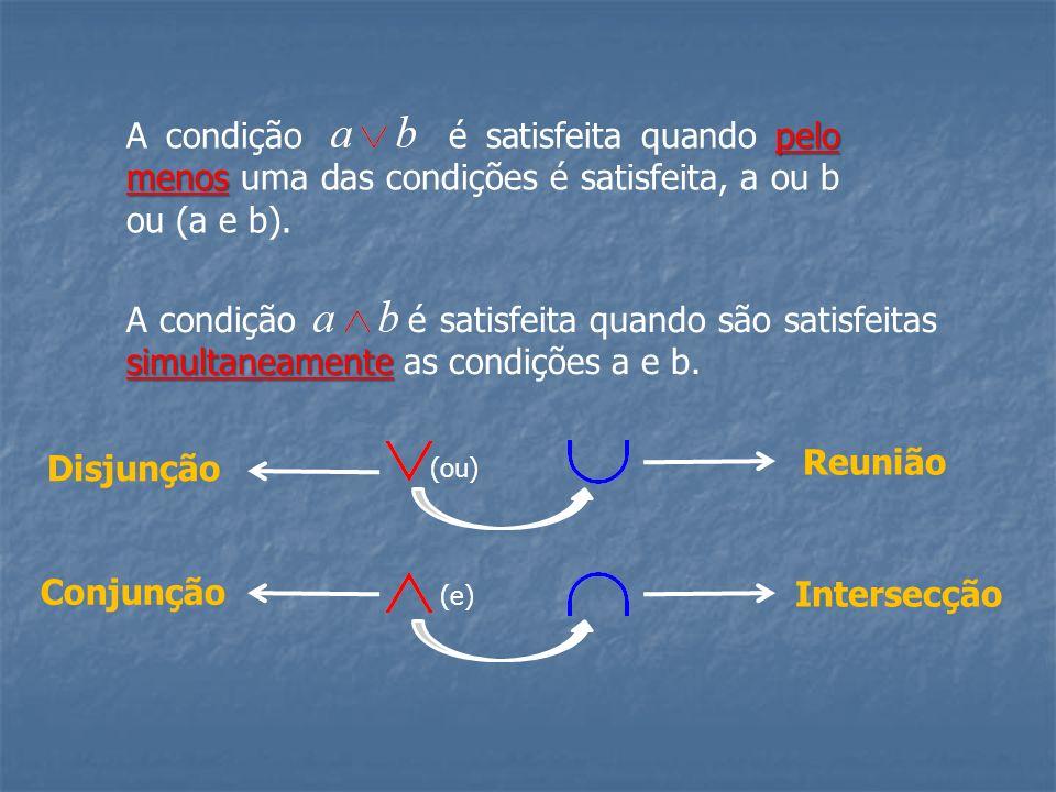 simultaneamente A condição é satisfeita quando são satisfeitas simultaneamente as condições a e b. pelo menos A condição é satisfeita quando pelo meno