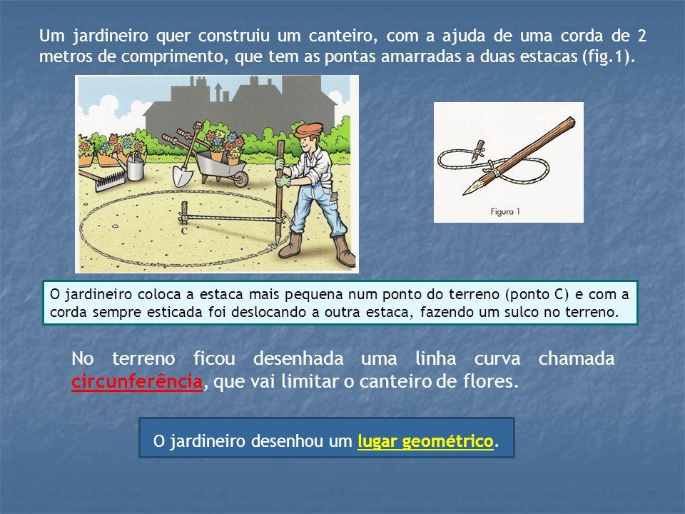 Um jardineiro quer construiu um canteiro, com a ajuda de uma corda de 2 metros de comprimento, que tem as pontas amarradas a duas estacas (fig.1). No