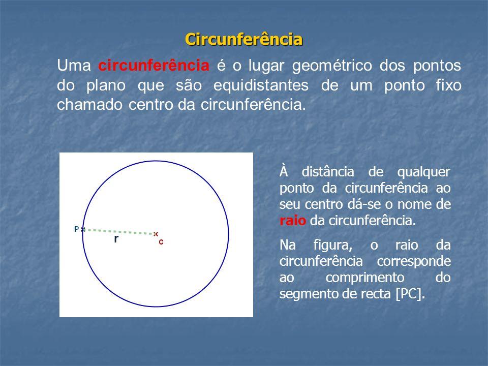 Circunferência Uma circunferência é o lugar geométrico dos pontos do plano que são equidistantes de um ponto fixo chamado centro da circunferência. À
