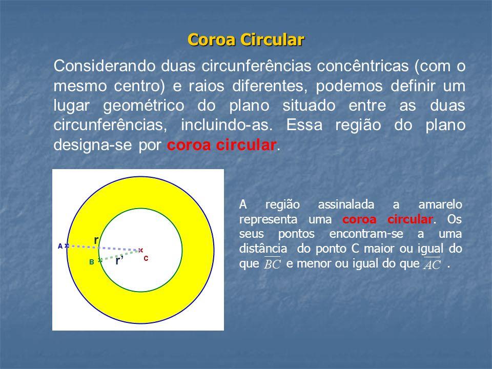 Coroa Circular Considerando duas circunferências concêntricas (com o mesmo centro) e raios diferentes, podemos definir um lugar geométrico do plano si
