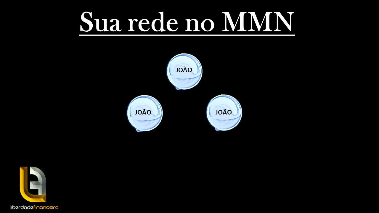 Sua rede no MMN JOÃO
