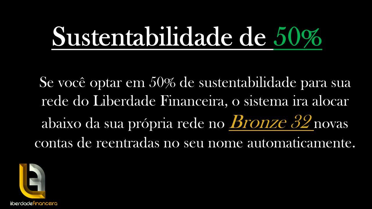 Sustentabilidade de 50% Se você optar em 50% de sustentabilidade para sua rede do Liberdade Financeira, o sistema ira alocar abaixo da sua própria red