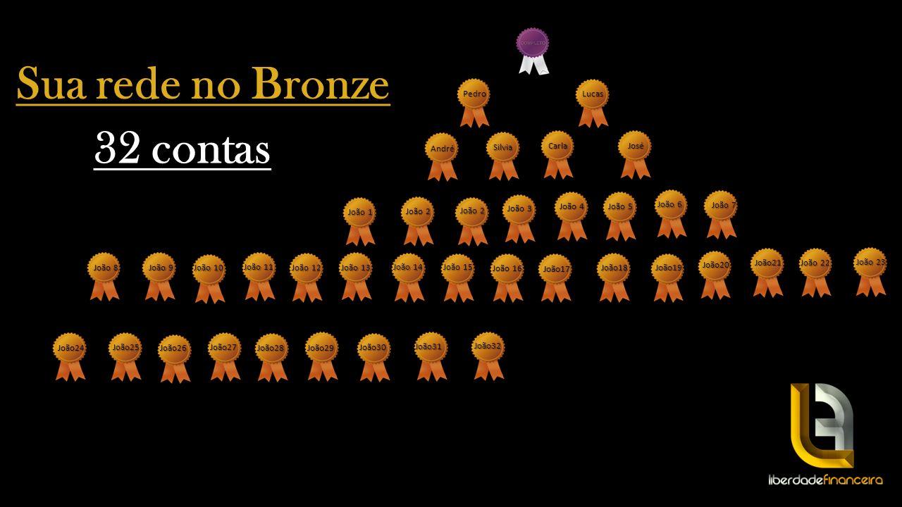 Sua rede no Bronze Pedro Jo ão Lucas Silvia Car la André Carla José João 1 João 2 João 3 João 4 João 5 João 6 João 7 João32 João24 João25 João26 João2
