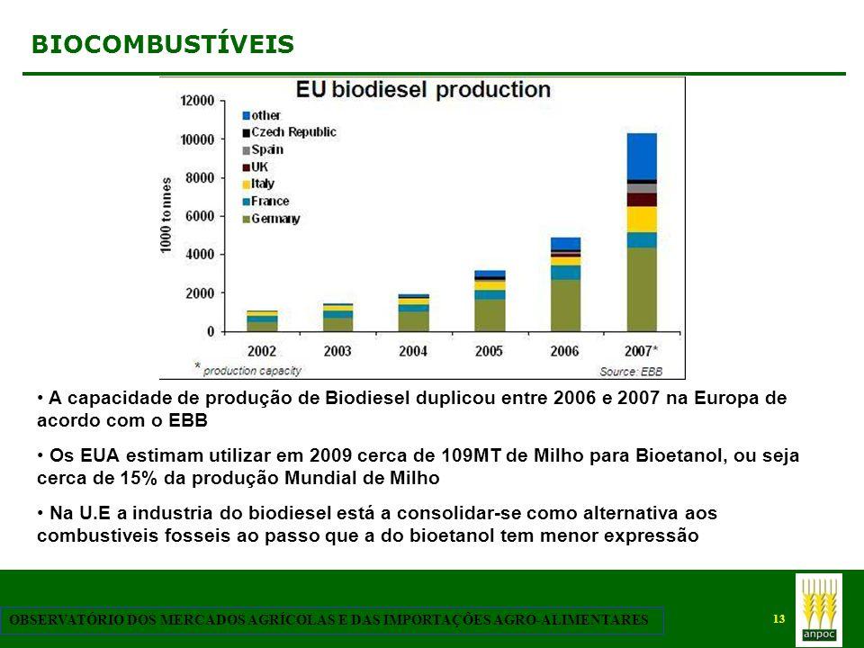 13 OBSERVATÓRIO DOS MERCADOS AGRÍCOLAS E DAS IMPORTAÇÕES AGRO-ALIMENTARES BIOCOMBUSTÍVEIS A capacidade de produção de Biodiesel duplicou entre 2006 e