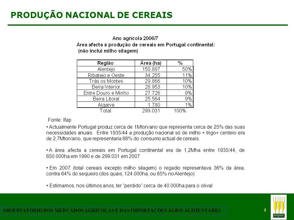 3 OBSERVATÓRIO DOS MERCADOS AGRÍCOLAS E DAS IMPORTAÇÕES AGRO-ALIMENTARES PRODUÇÃO NACIONAL DE CEREAIS Fonte: Ifap Actualmente Portugal produz cerca de