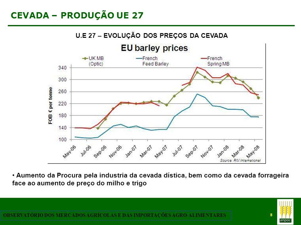 8 OBSERVATÓRIO DOS MERCADOS AGRÍCOLAS E DAS IMPORTAÇÕES AGRO-ALIMENTARES CEVADA – PRODUÇÃO UE 27 Aumento da Procura pela industria da cevada dística,