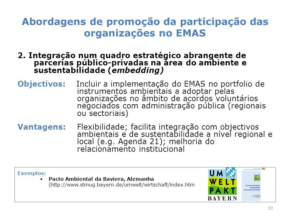Abordagens de promoção da participação das organizações no EMAS 2.