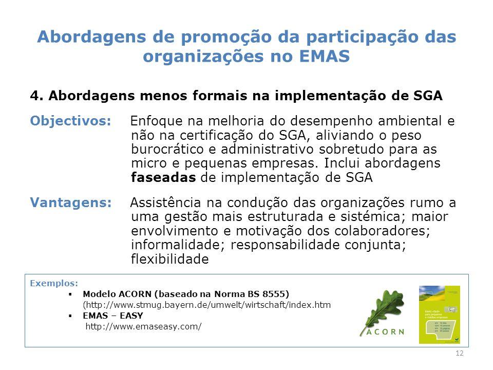 Abordagens de promoção da participação das organizações no EMAS 4.