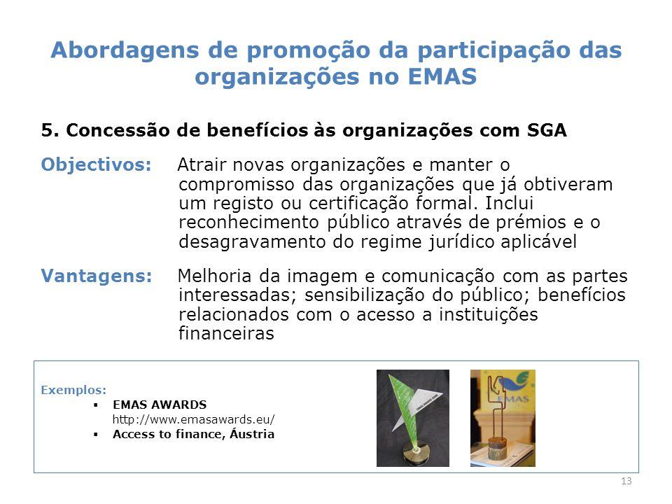 Abordagens de promoção da participação das organizações no EMAS 5.