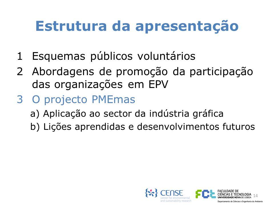 Estrutura da apresentação 1Esquemas públicos voluntários 2Abordagens de promoção da participação das organizações em EPV 3O projecto PMEmas a) Aplicação ao sector da indústria gráfica b) Lições aprendidas e desenvolvimentos futuros 14