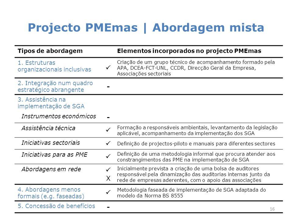 Projecto PMEmas | Abordagem mista 16 Tipos de abordagemElementos incorporados no projecto PMEmas 1.