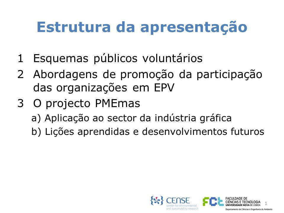 Estrutura da apresentação 1Esquemas públicos voluntários 2Abordagens de promoção da participação das organizações em EPV 3O projecto PMEmas a) Aplicação ao sector da indústria gráfica b) Lições aprendidas e desenvolvimentos futuros 1