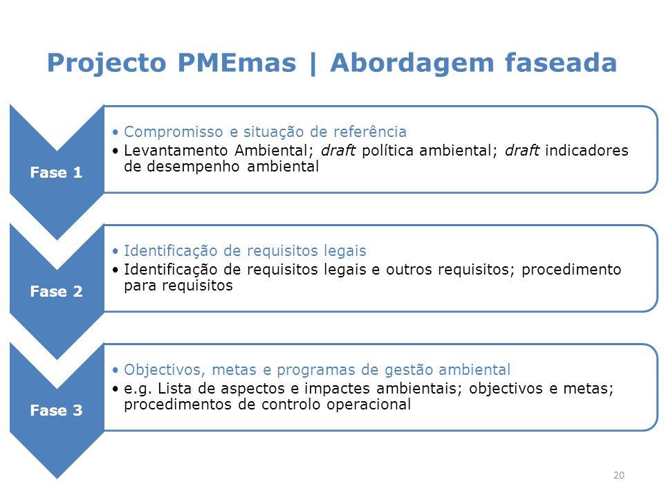 Projecto PMEmas | Abordagem faseada 20 Fase 1 Compromisso e situação de referência Levantamento Ambiental; draft política ambiental; draft indicadores de desempenho ambiental Fase 2 Identificação de requisitos legais Identificação de requisitos legais e outros requisitos; procedimento para requisitos Fase 3 Objectivos, metas e programas de gestão ambiental e.g.