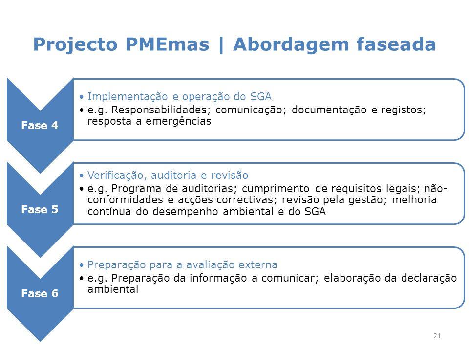 Projecto PMEmas | Abordagem faseada 21 Fase 4 Implementação e operação do SGA e.g.