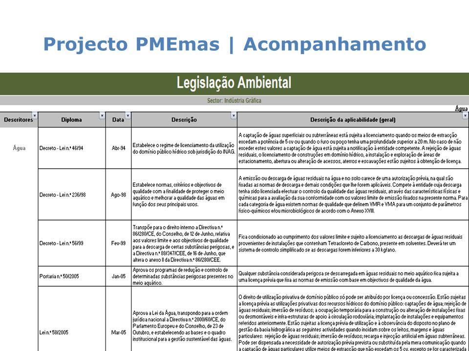 Projecto PMEmas | Acompanhamento 23
