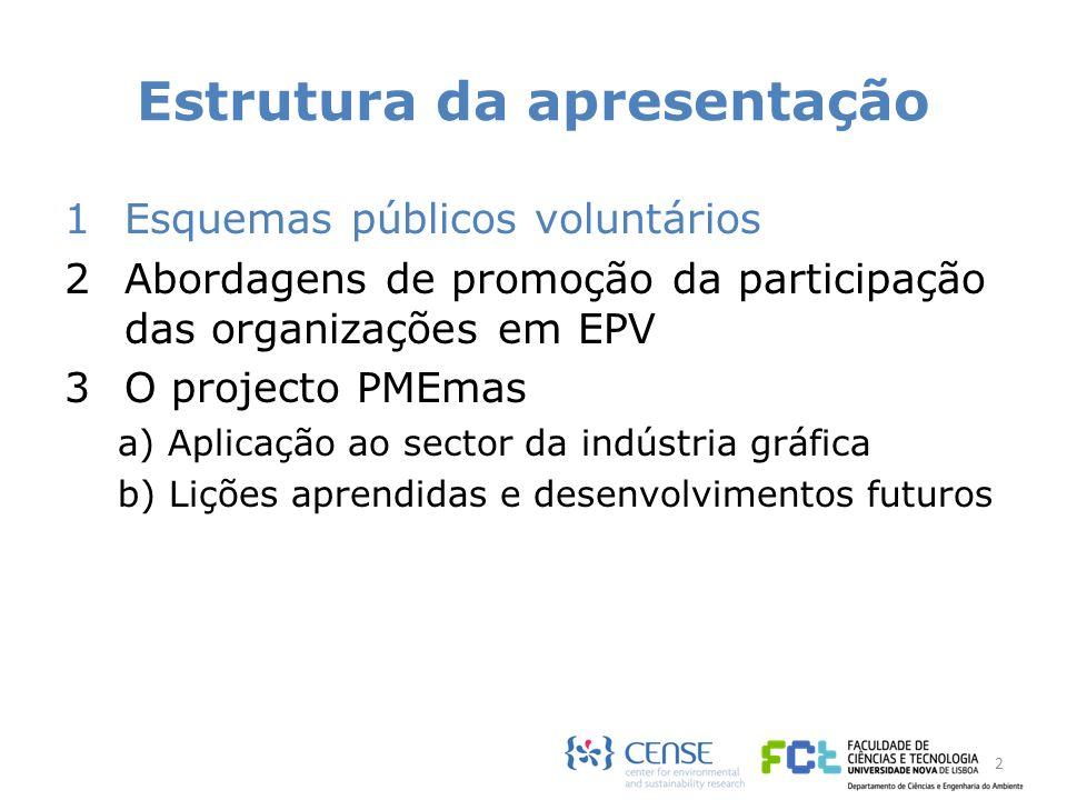 Estrutura da apresentação 1Esquemas públicos voluntários 2Abordagens de promoção da participação das organizações em EPV 3O projecto PMEmas a) Aplicação ao sector da indústria gráfica b) Lições aprendidas e desenvolvimentos futuros 2