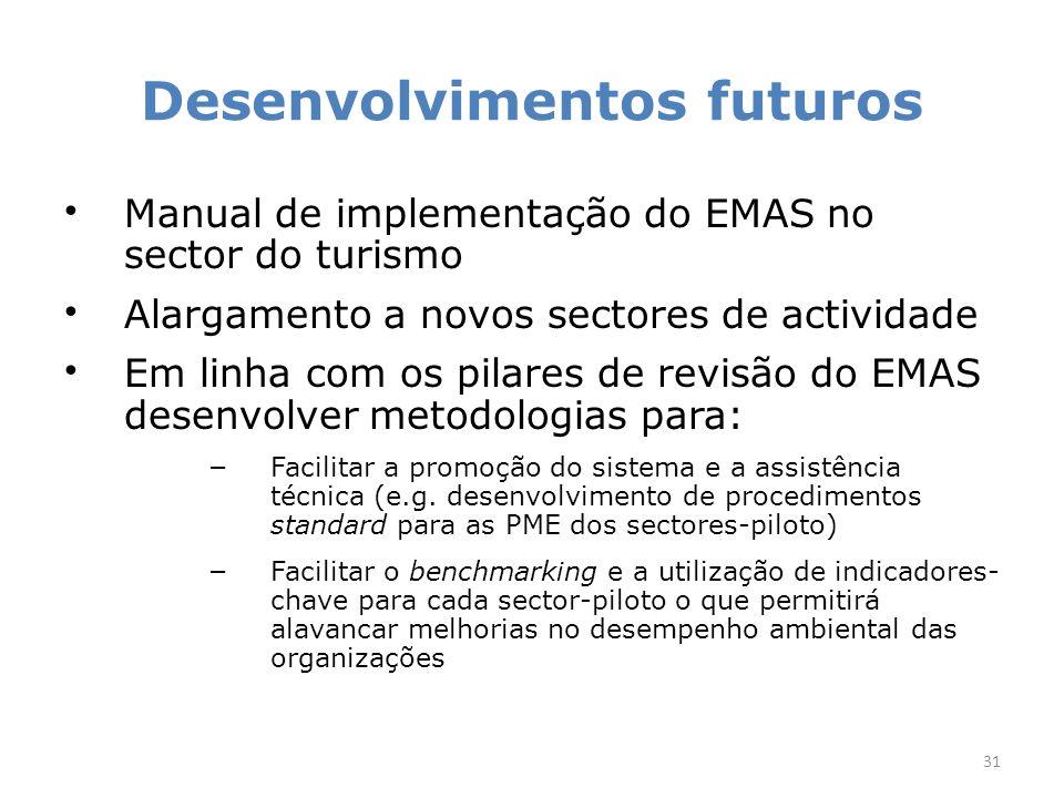 Desenvolvimentos futuros Manual de implementação do EMAS no sector do turismo Alargamento a novos sectores de actividade Em linha com os pilares de revisão do EMAS desenvolver metodologias para: – Facilitar a promoção do sistema e a assistência técnica (e.g.