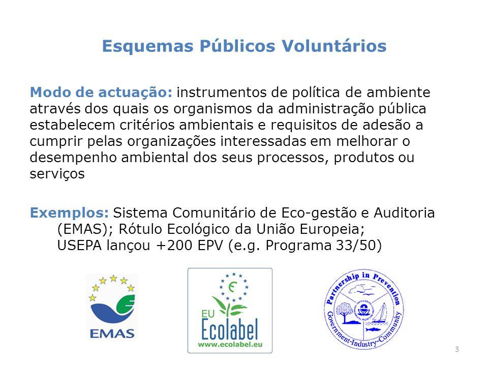 Esquemas Públicos Voluntários Modo de actuação: instrumentos de política de ambiente através dos quais os organismos da administração pública estabelecem critérios ambientais e requisitos de adesão a cumprir pelas organizações interessadas em melhorar o desempenho ambiental dos seus processos, produtos ou serviços Exemplos: Sistema Comunitário de Eco-gestão e Auditoria (EMAS); Rótulo Ecológico da União Europeia; USEPA lançou +200 EPV (e.g.