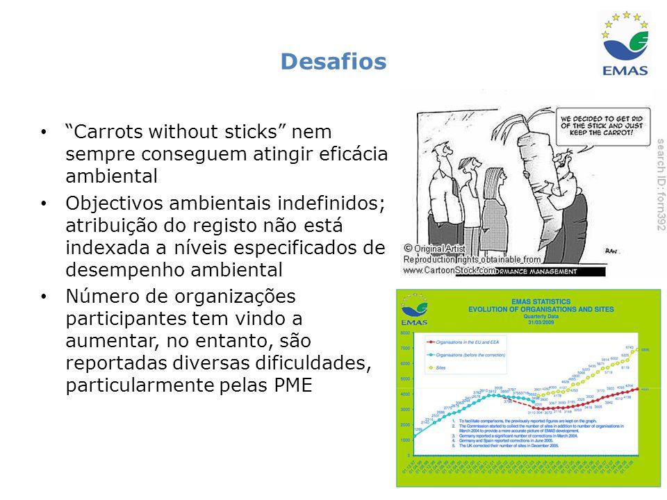 Desafios Carrots without sticks nem sempre conseguem atingir eficácia ambiental Objectivos ambientais indefinidos; atribuição do registo não está indexada a níveis especificados de desempenho ambiental Número de organizações participantes tem vindo a aumentar, no entanto, são reportadas diversas dificuldades, particularmente pelas PME