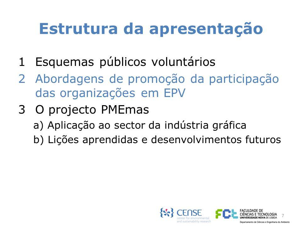 Estrutura da apresentação 1Esquemas públicos voluntários 2Abordagens de promoção da participação das organizações em EPV 3O projecto PMEmas a) Aplicação ao sector da indústria gráfica b) Lições aprendidas e desenvolvimentos futuros 7