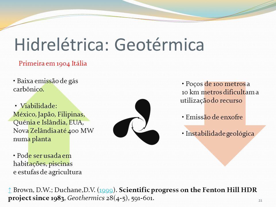 Hidrelétrica: Geotérmica 21 Baixa emissão de gás carbônico. Viabilidade: México, Japão, Filipinas, Quénia e Islândia, EUA, Nova Zelândia até 400 MW nu