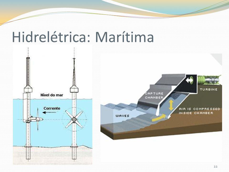 Hidrelétrica: Marítima 22