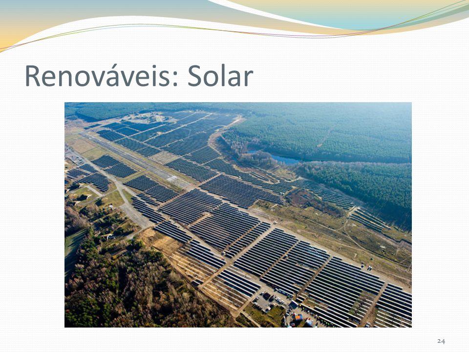 Renováveis: Solar 24