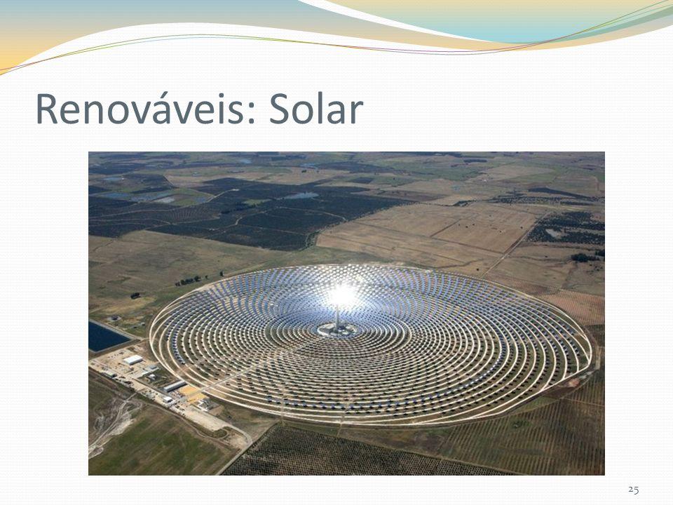 Renováveis: Solar 25