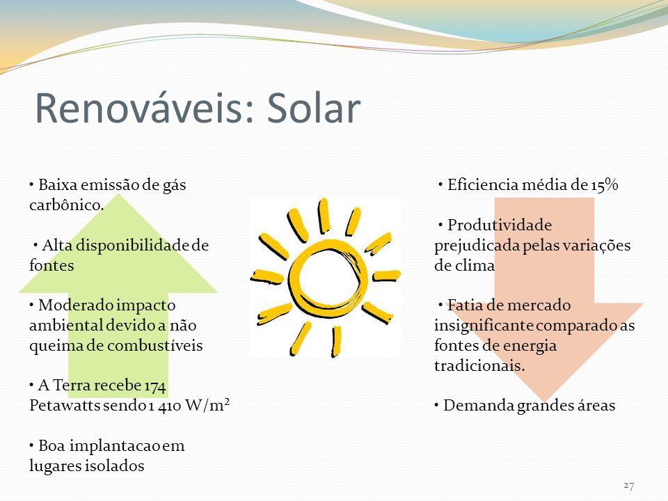 Renováveis: Solar 27 Baixa emissão de gás carbônico. Alta disponibilidade de fontes Moderado impacto ambiental devido a não queima de combustíveis A T