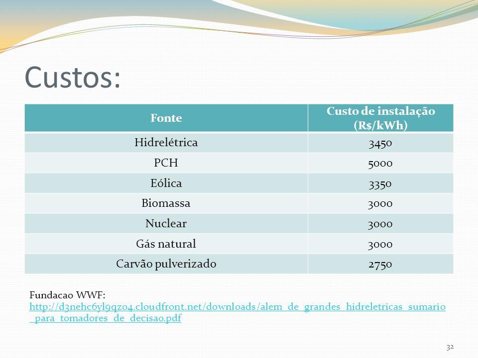 Custos: Fundacao WWF: http://d3nehc6yl9qzo4.cloudfront.net/downloads/alem_de_grandes_hidreletricas_sumario _para_tomadores_de_decisao.pdf http://d3neh